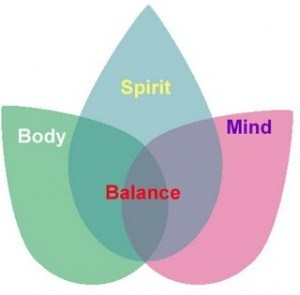 Balancing the Mind, Body, & Spirit.